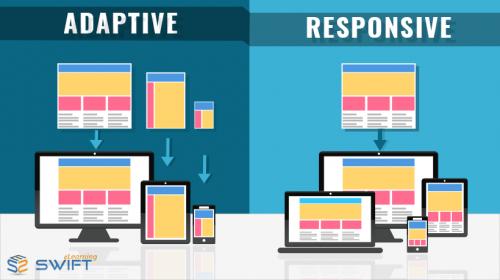 Responsive-Vs-Adaptive